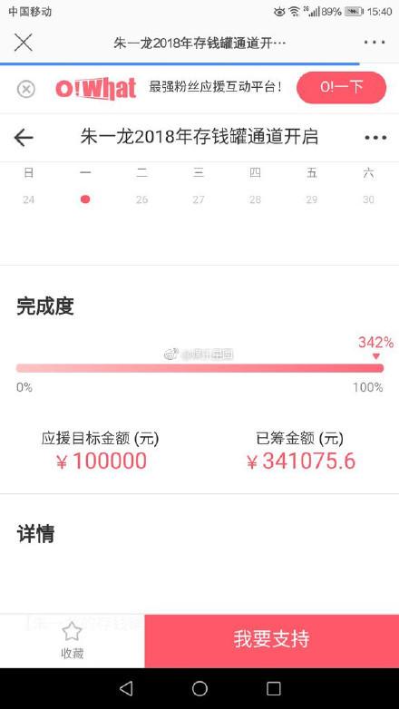 ▲朱一龍應援集資金額驚人。(圖/翻攝自微博)