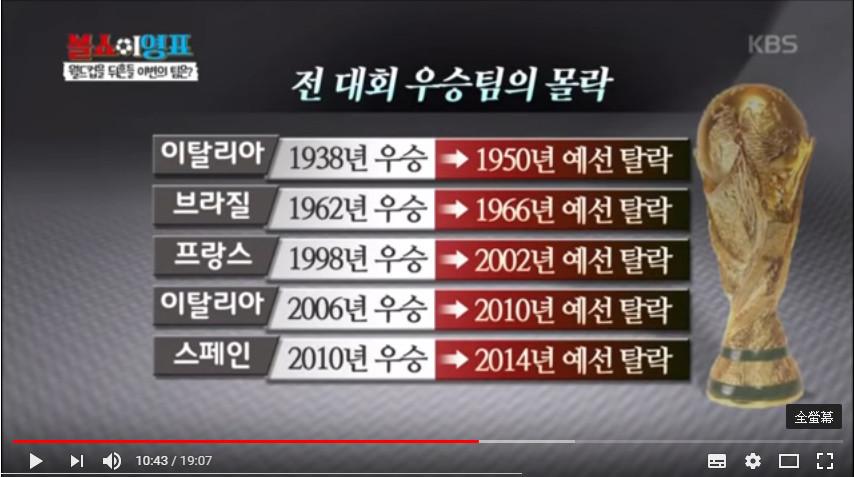 ▲斗俊世界盃神預言。(圖/翻攝自YouTube/KBS 스포츠)