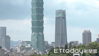 2030雅加達人均GRP痛宰台北!