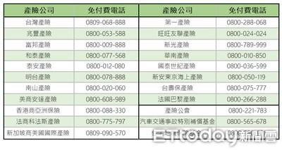 影/瑪莉亞颱風來襲 保險公司24小時免付費專線看這!