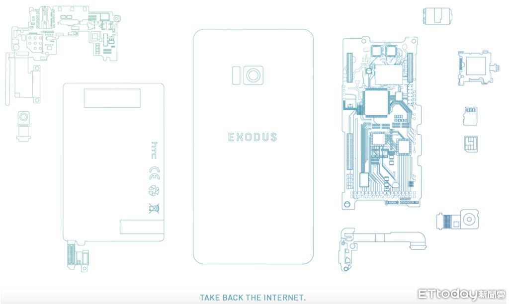 全球首款區塊手機HTC EXODUS開放登記、第三季亮相