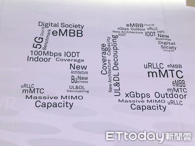 唯一通過 華為首批5G手機明年面市