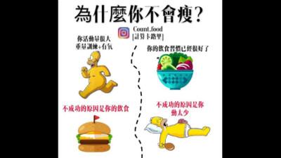 「為什麼你不會瘦?」IG插畫字卡簡單易懂點出減肥者盲點