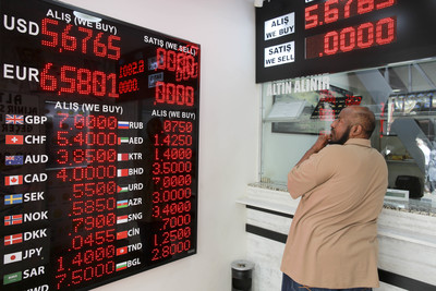 土耳其里拉崩跌 我國金融業對土國曝險1387億