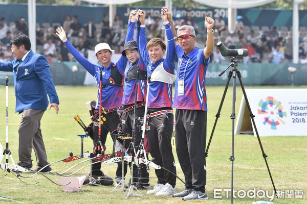 射箭世錦賽/反曲弓女團3比0橫掃法國 進8強取得東奧門票