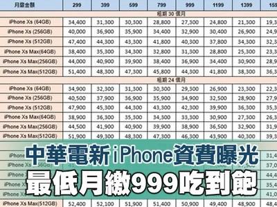 中華電:擬推499無痛升級iPhone