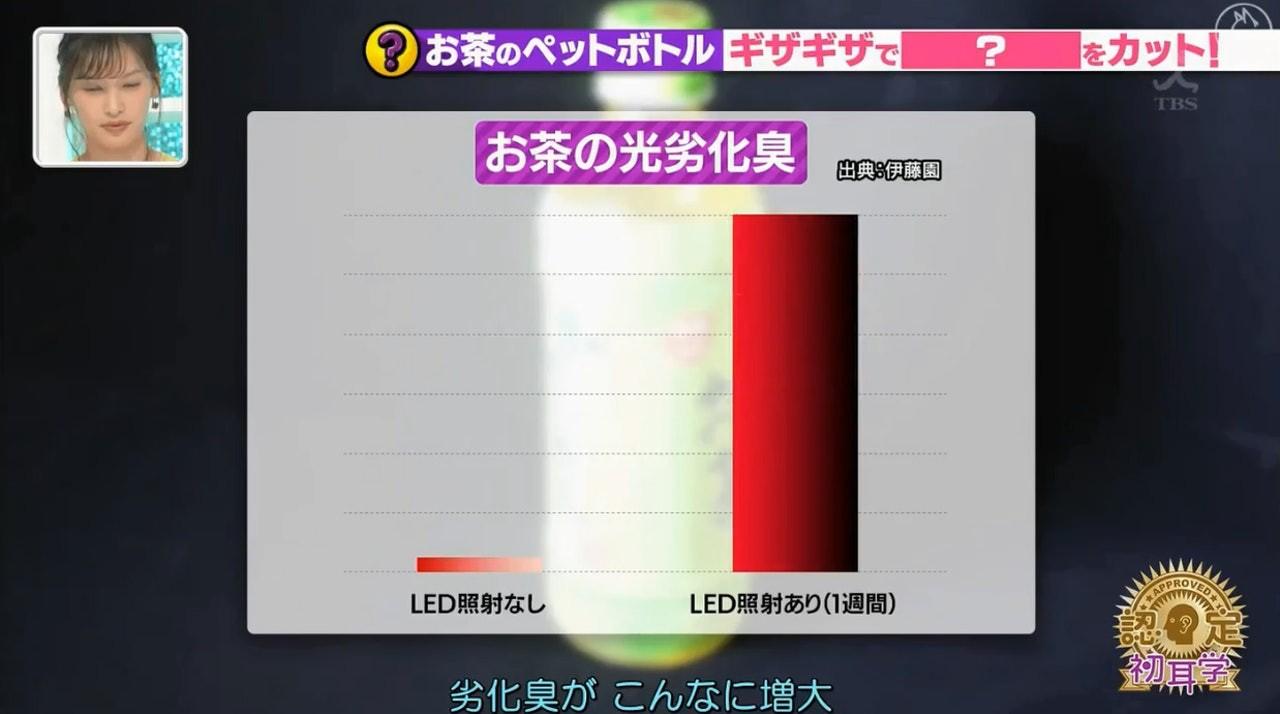 大檸檬用圖(圖/翻攝自日本節目)