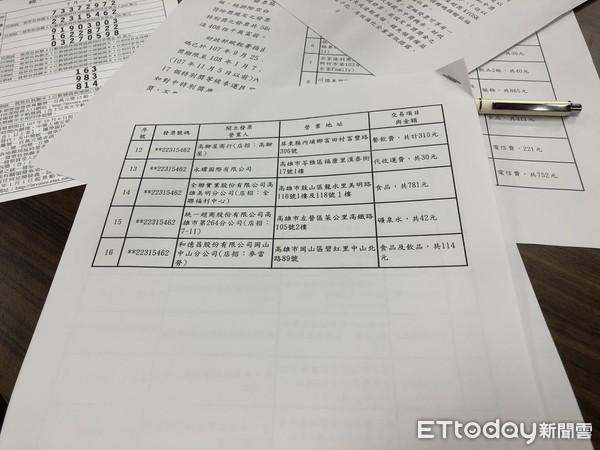 ▲▼7-8月統一發票。(圖/記者吳靜君攝)