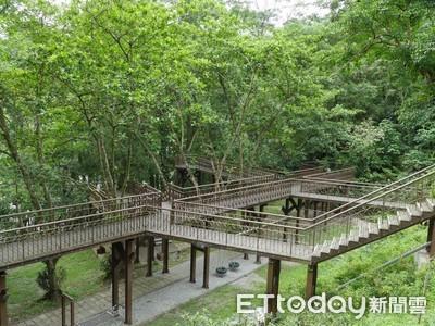 雙十國慶 知本森林遊樂區半票優惠