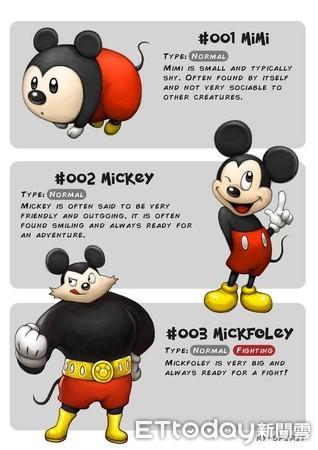 ▲迪士尼20角色「成長變化圖」嚇歪網。(圖/Ry-Spirit`s Art授權提供,請勿隨意翻拍,以免侵權。)