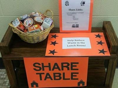 不是大人也有挑食權力! 美國推「分享餐桌」讓學生交換自己的菜