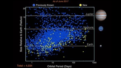 2600顆行星待探索!NASA採用「技術簽名」方式 重啟尋找地外文明任務