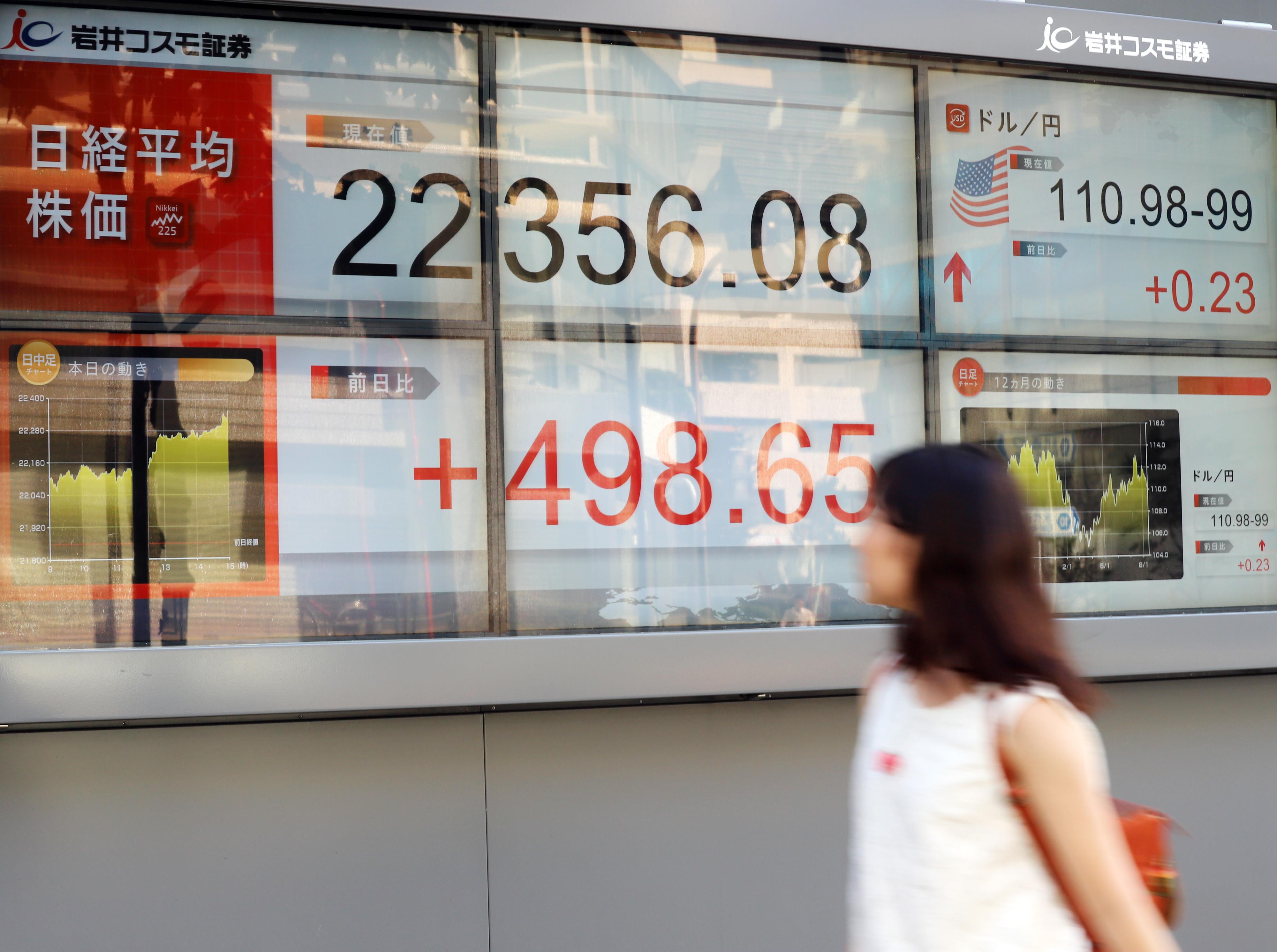 ▲▼南韓股票。(圖/達志影像)