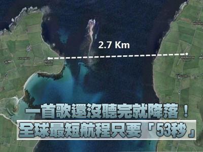 全球最短航程 起飛到降落僅53秒