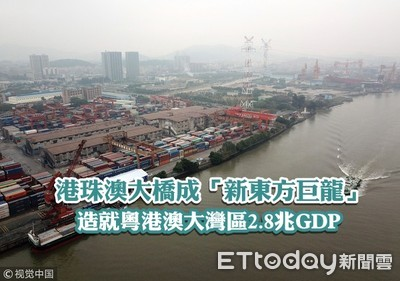港珠澳大橋成「新東方巨龍」 造就粵港澳大灣區2.8兆GDP