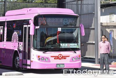 推動臺灣2030年市區公車電動化的建議