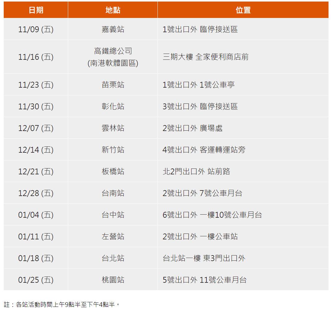 ▲台灣高鐵「寒冬送暖 捐血傳愛」活動舉辦日期及地點。(圖/高鐵提供)