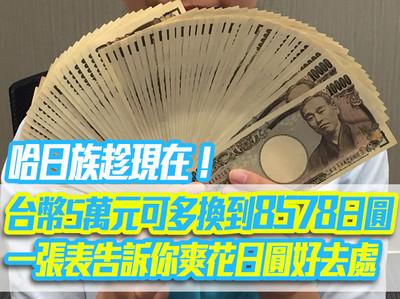哈日族趁現在!新台幣5萬元可以多換到8578日圓 一張表告訴你爽花日圓好去處