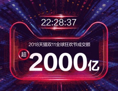 天貓雙11成交額破2000億!22小時28分鐘刷出新成交紀錄