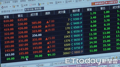 投資人注意!期貨市場3大新制上路