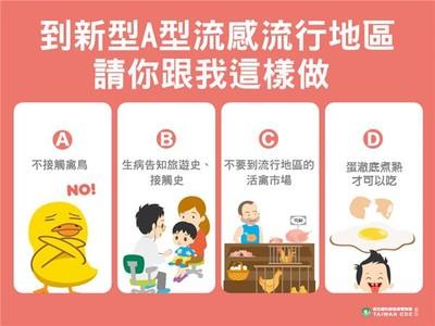 江蘇現H5N6人類感染病例 列旅遊疫情建議至2級警示
