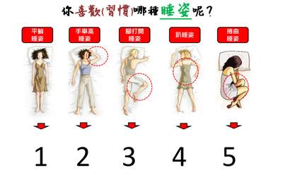 從睡姿看健康!5大睡姿你是哪種?