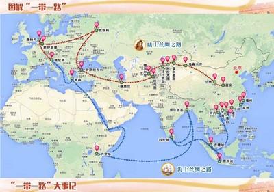 一帶一路國際合作高峰論壇北京舉行