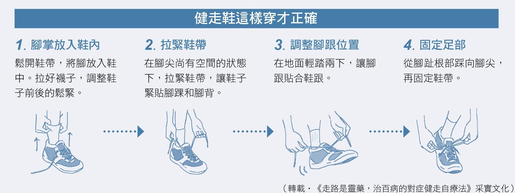 ▲走路最好的運動。(圖/今週刊提供)