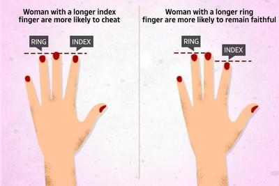 研究︰女左手食指較長  更易偷吃