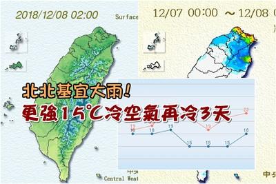 北北基宜大雨!第2波更強冷空氣探15℃