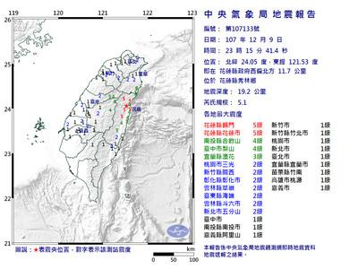 花蓮規模5.1地震 網:地鳴超大聲