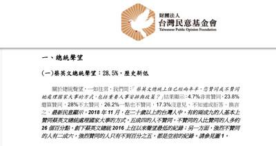 游盈隆選黨主席舉4例:一手打造民調系統