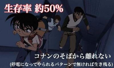 遇上「東京死神柯南」該如何自救 這種人存活率高達99%!