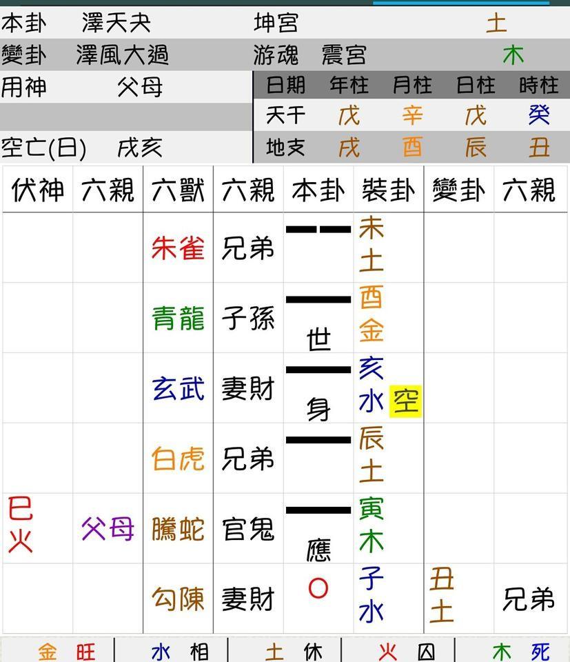 ▲文王易卦1218。(圖/好運勢視訊算命網提供)