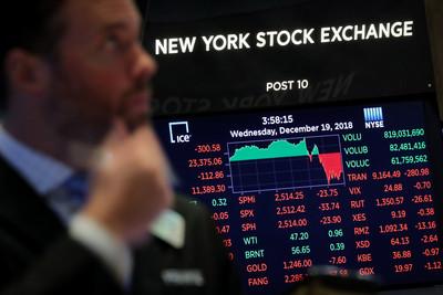 Fed再升息1碼!美股道瓊重挫351點