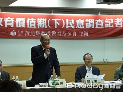 87%民眾贊成英語列台灣第二官方語言