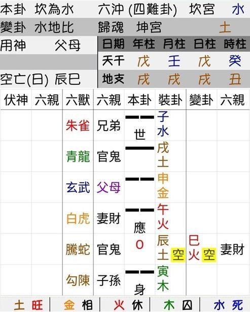 文王易卦12.28(圖/取自免費圖庫PEXELS)