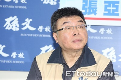 邱毅:21世紀是中國人的,台灣不缺席