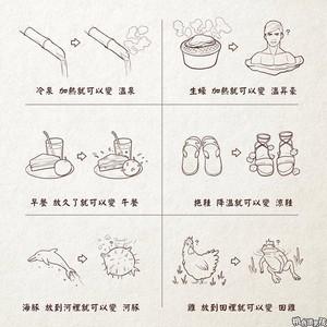 插畫家李桃/冷泉加熱變溫泉 拖鞋降溫就變涼鞋