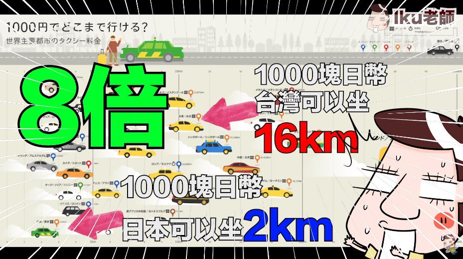 ▲日本籍YouTuber「Iku老師」分享在台灣生活的「5大優點」。(圖/翻攝自「Iku老師/Ikulaoshi」YouTube)
