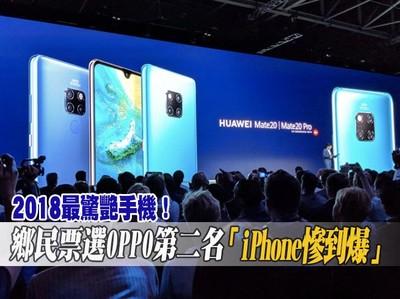 2018最驚艷手機 PTT票選華為第一