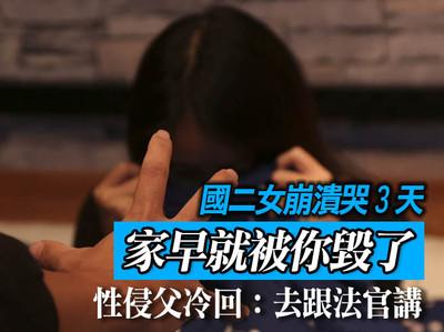 國二女遭性侵哭3天 父:跟法官講