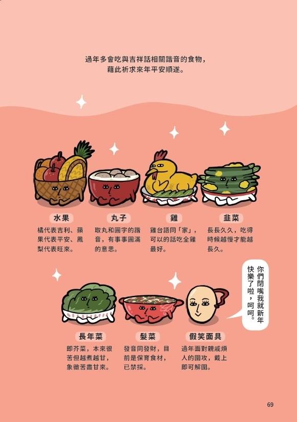 ▲《10秒鐘美食教室:秒懂!那些料理背後的二三事》年菜2-2。(圖/四塊玉文創提供)