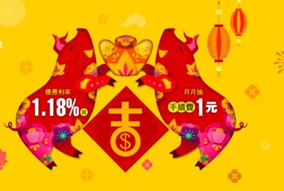 年關資金需求 信貸首三期利率1.18%