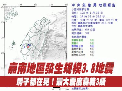 房子都在晃!嘉南發生規模3.8地震