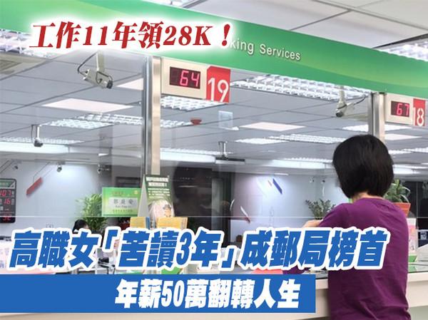 工作11年領28K!高職女「苦讀3年」成郵局榜首...年薪50萬翻轉人生