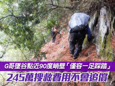 G哥墜谷點近90度峭壁「僅容一足踩踏」