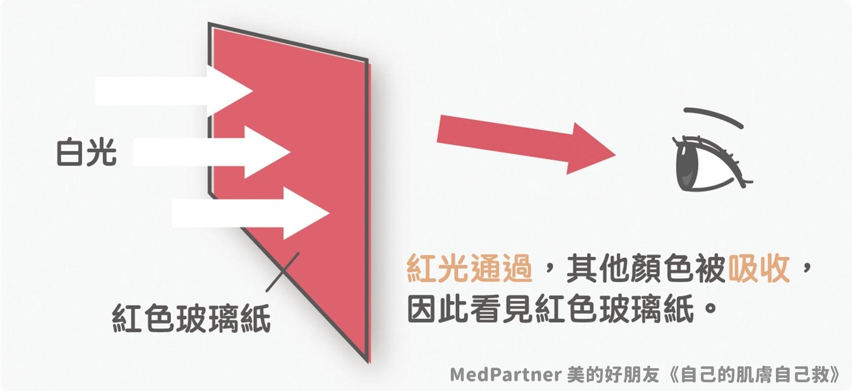 ▲2(圖/方寸文創提供,請勿隨意翻拍,以免侵權。)