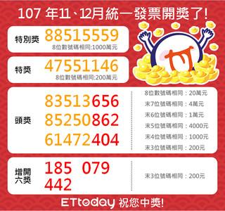 快訊/統一發票11、12月號碼出爐