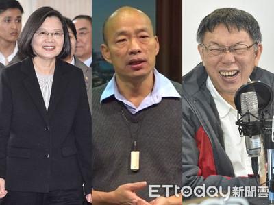 美麗島民調/韓國瑜2020選總統贏柯文哲